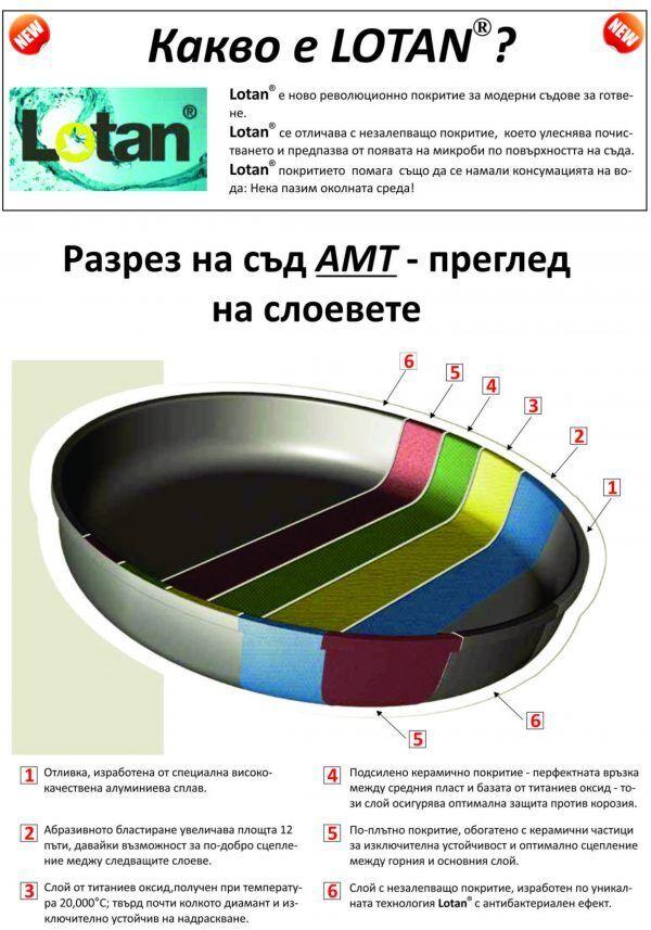 lotan amt 24 Марка: AMT <br />Модел: AMT I-824<br />Доставка: 2-4 работни дни<br />Гаранция: 2 години