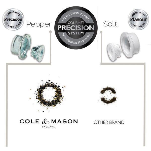 Марка: COLE & MASON <br />Модел: Cole & Mason H 83002P<br />Доставка: 2-4 работни дни<br />Гаранция: 2 години